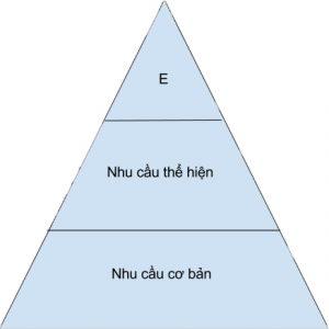 thap-nhu-cau-le-thanh-hong-quan